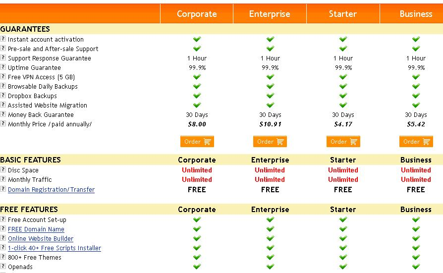 coupons cheap web hosting